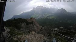 Webcam Panorama di Cortina dal Rifugio Faloria
