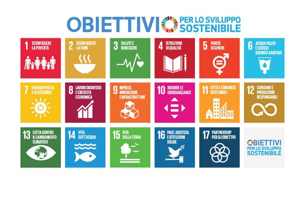Agenda 2030 per lo Sviluppo Sostenibile.  Cos'è e quali sono i 17 Obiettivi che la definiscono